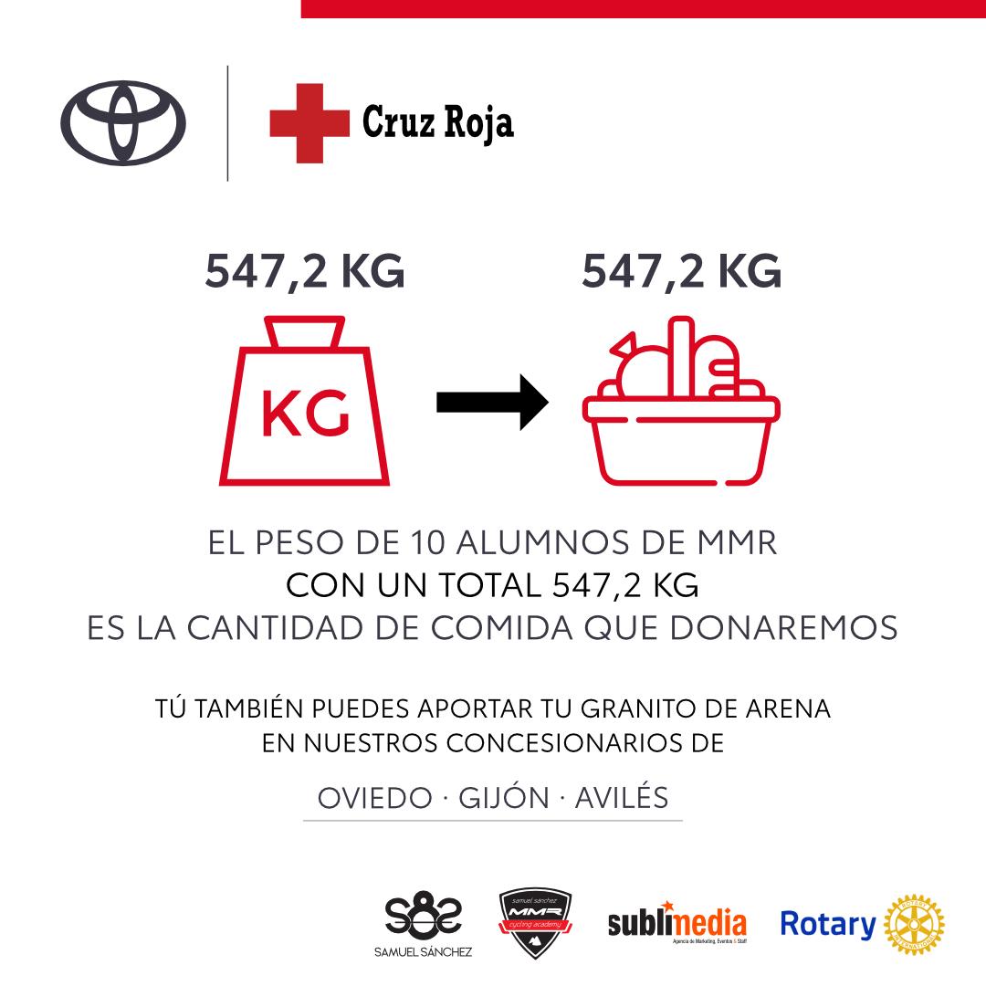 Post3_ToyotaMMR_AccionCruzRoja_1080x1080_Diciembre_2020